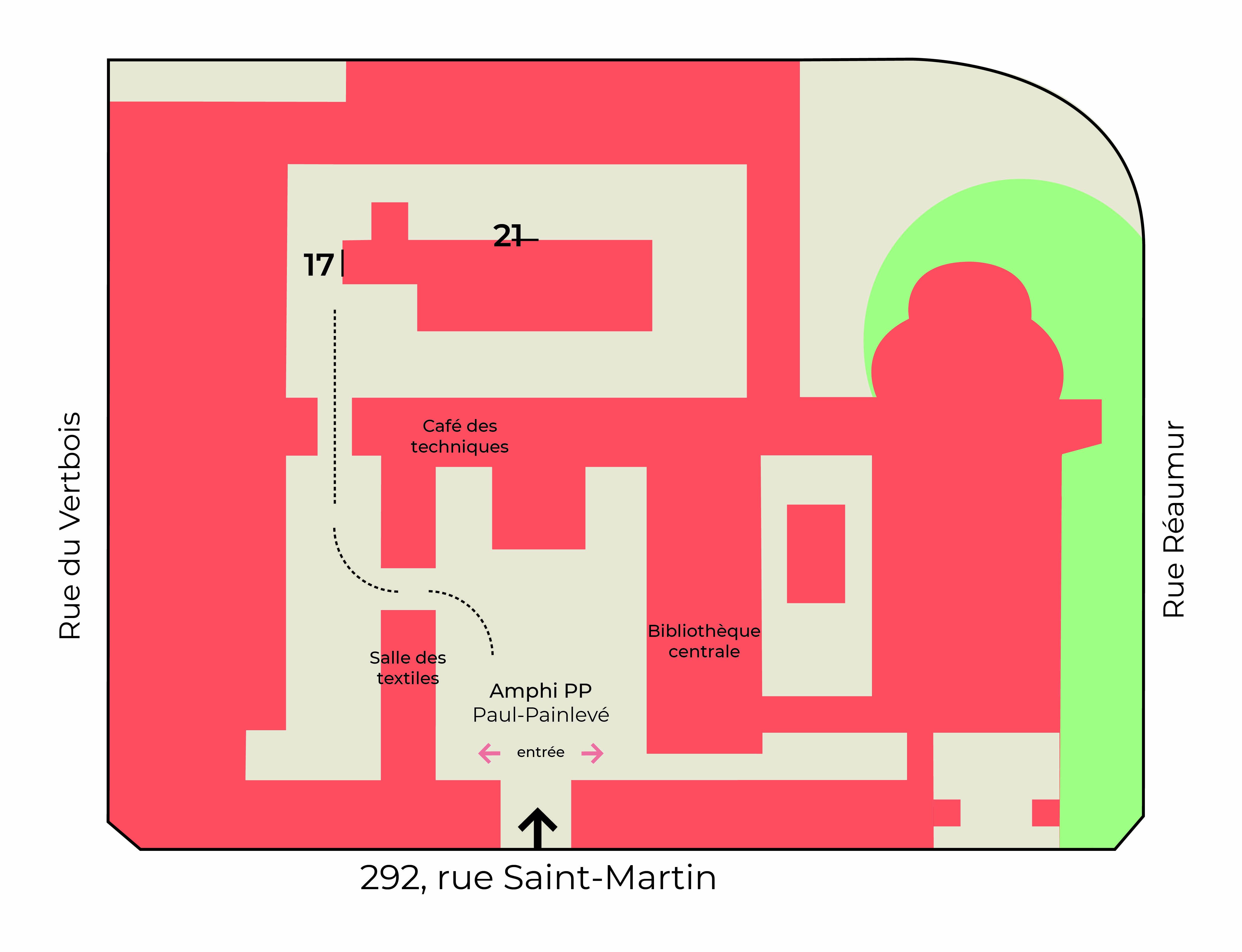Plan Cnam Forum recherche partanariale